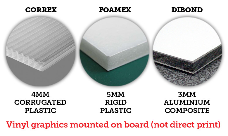 Printed 5mm Correx Signs Full Color Free Delivery SITE BOARDS SIGN BOARDS